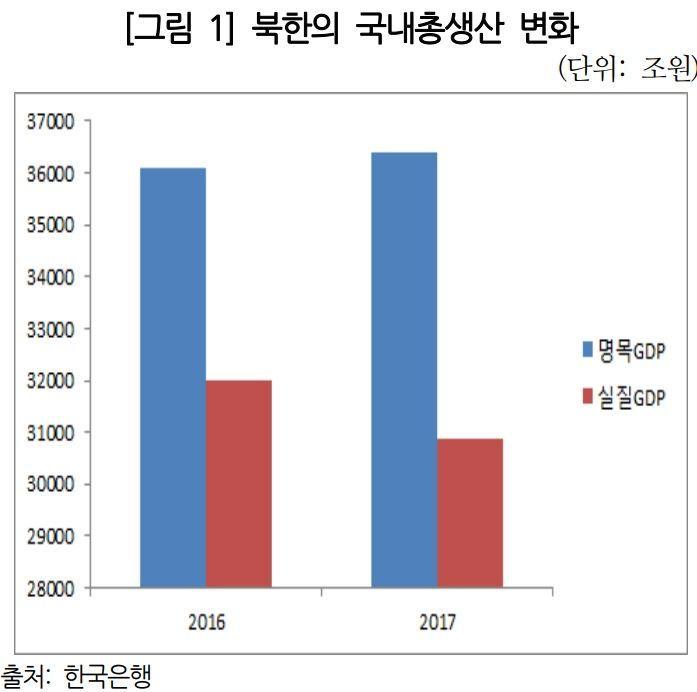 <자료=입법조사처 재인용>