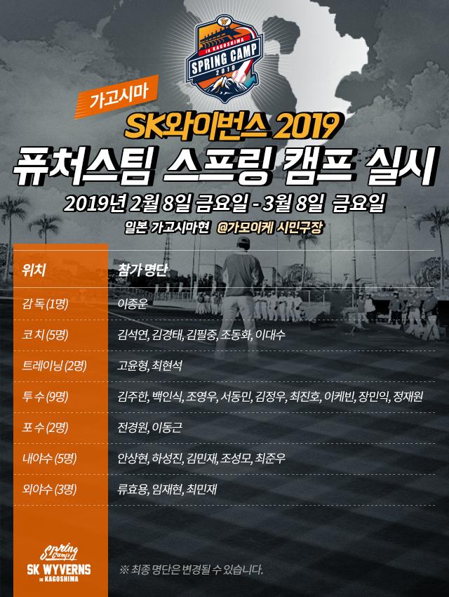 SK 퓨처스팀 스프링캠프 명단/사진=SK 와이번스 제공