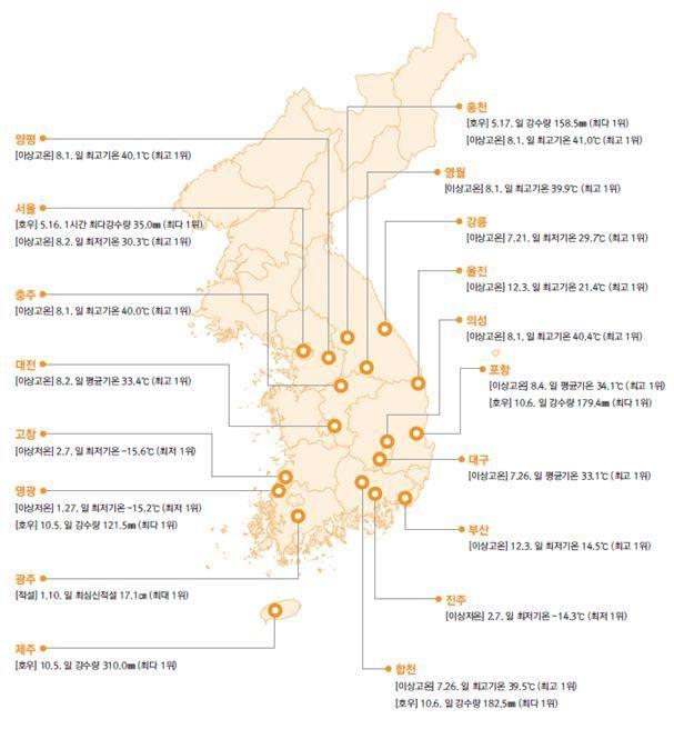 018년 우리나라 기상특성 극값 분포도 [그래프=기상청 제공]
