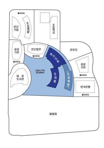 수원 광교신도시 행정복합타운 입주기업 현황도