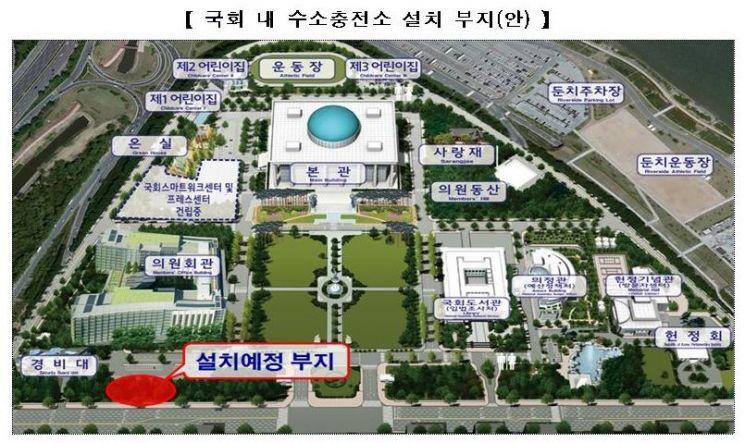 규제 샌드박스 제1호는 '대한민국 국회' 수소車 충전소(종합2)