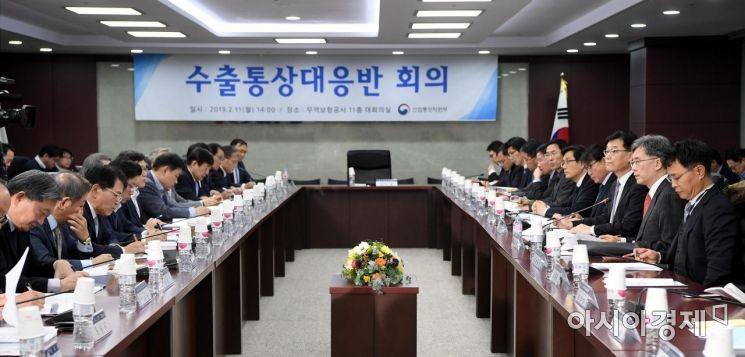 [포토] 수출통상대응반 회의 주재하는 김현종 통상교섭본부장