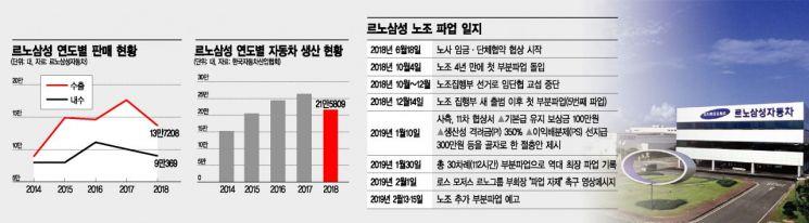 안전모 대신 머리띠 맨 노조…한국 자동차산업 끝없는 후진