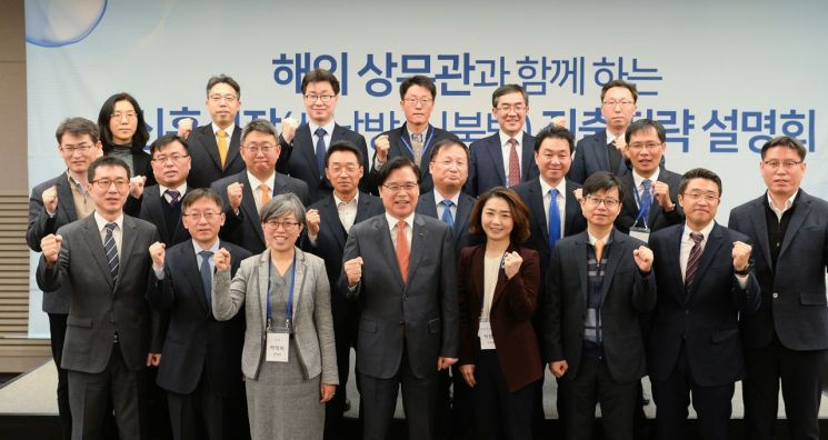 코트라-해외 상무관 36명, 中企 신남방·북방 진출 전략 논의