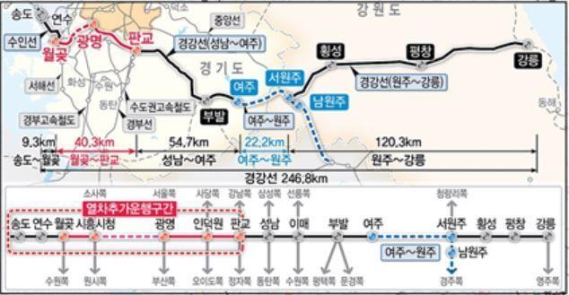사업비 2조 '월곶~판교 복선전철' 사업, 기본 설계 본격 착수