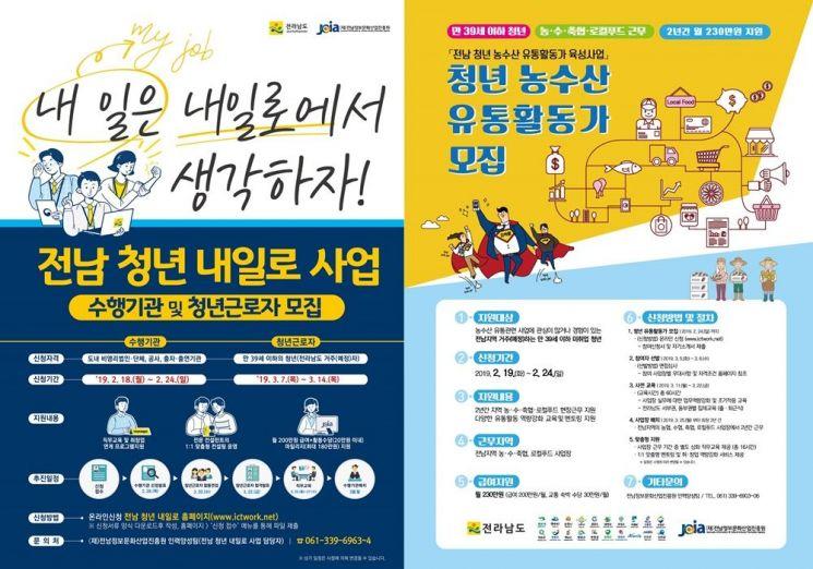 전남정보문화산업진흥원, 청년 일자리 사업 참여자 모집