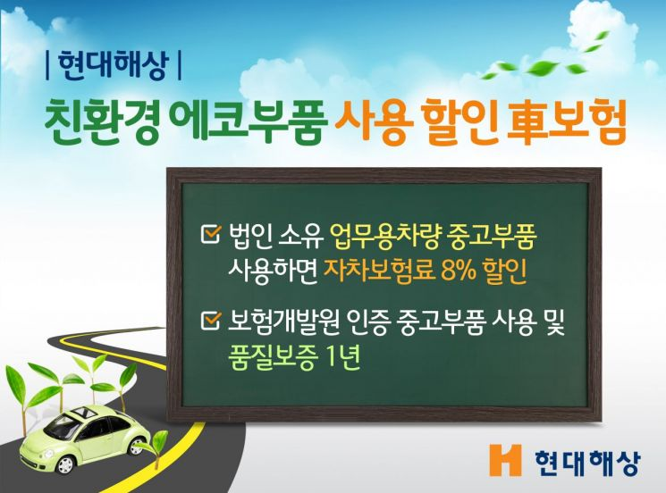 현대해상, 중고부품 사용 할인 車보험 출시