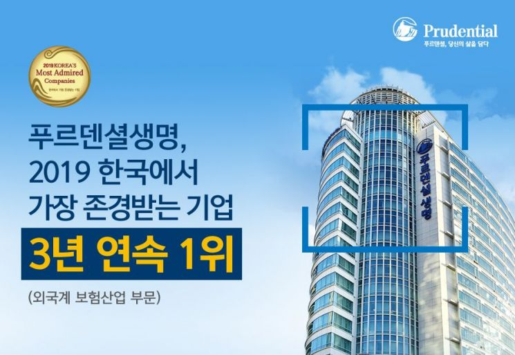 푸르덴셜생명, '한국에서 가장 존경받는 기업' 3년 연속 1위 선정