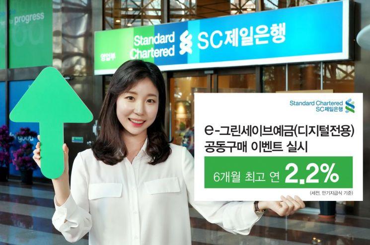 SC제일은행, 디지털전용 정기예금 공동구매 특판…최고 연 2.2%