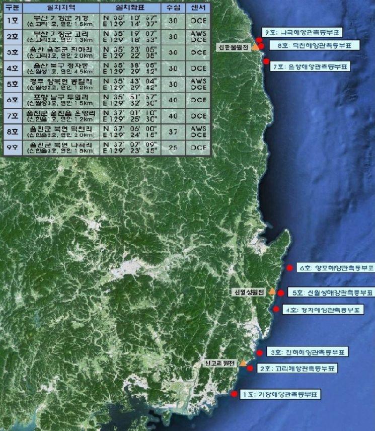한수원, 국가관측망 연계 실시간 해양정보 서비스 강화