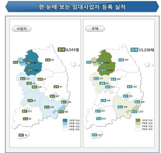 신규 임대주택 사업자 한달새 '반토막'…서울 임대주택 61%↓