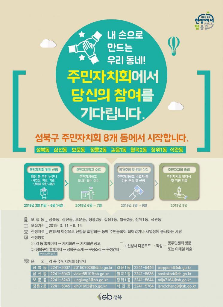 성북구, 8개동 주민자치회 위원 모집