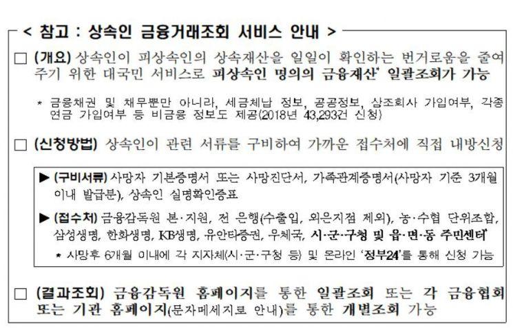 """""""'상속인 금융거래 조회' 예금 외에 채무도 함께 조회된다"""""""