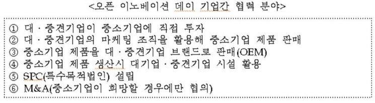 서울지역 '기업 개방형 혁신' 행사…내달 29일 양재 AT센터