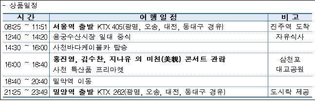 코레일, 내달 19일 KTX타고 사천 여행…사천바다케이블카 개통 1주년