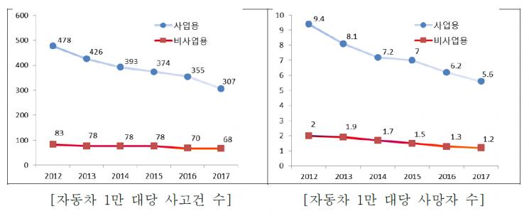 삼성교통안전문화연구소 제공