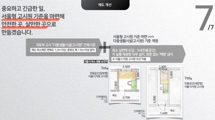 [외딴섬 관리대책]서울 고시원에 '창문 의무설치'…최소면적 7㎡로 규정