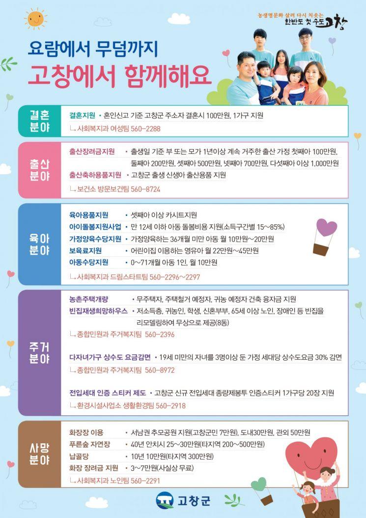 고창군, 복지혜택 총정리 홍보물 제작·배포