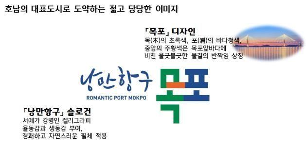 '낭만항구 목포' 브랜드 디자인 (사진제공=목포시)