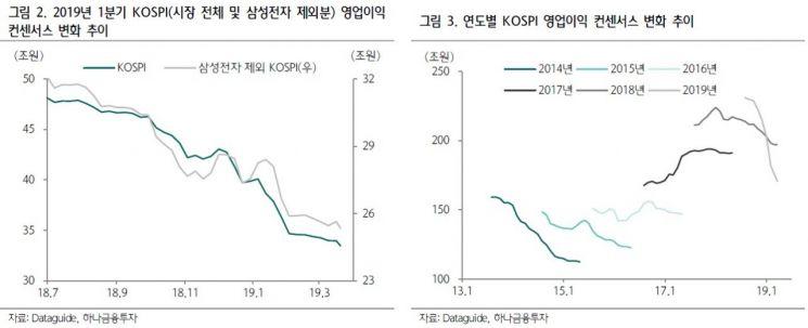 [굿모닝 증시]기지개 켜는 신흥국·韓 실적시즌에도 주목