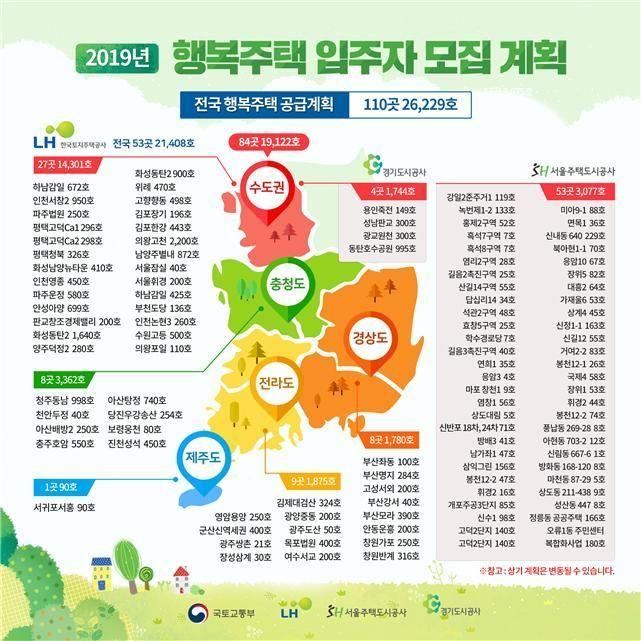 올해 첫 행복주택, 전국 41개 지구 6483가구 모집…내달 8일부터 청약접수