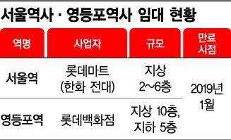 철도사업법 개정안 국회 통과…서울역·영등포역사 입찰 경쟁 시작