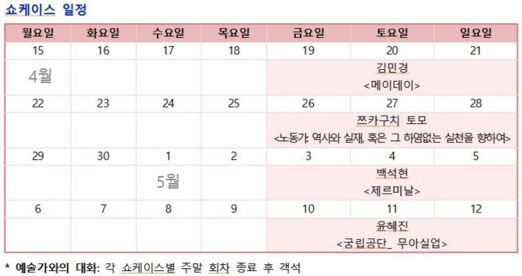 국립극단 '연출의판-작업진행중'…노동 주제로 '4인4색' 연극