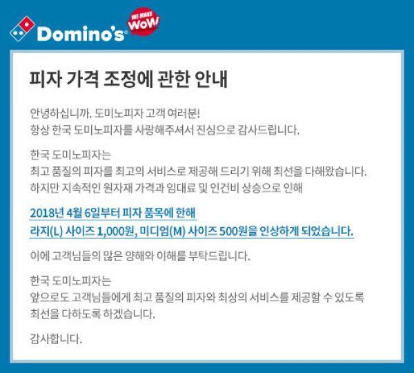 [단독]외식물가 비상…金밥 한끼부터 金테두른 피자까지(종합)