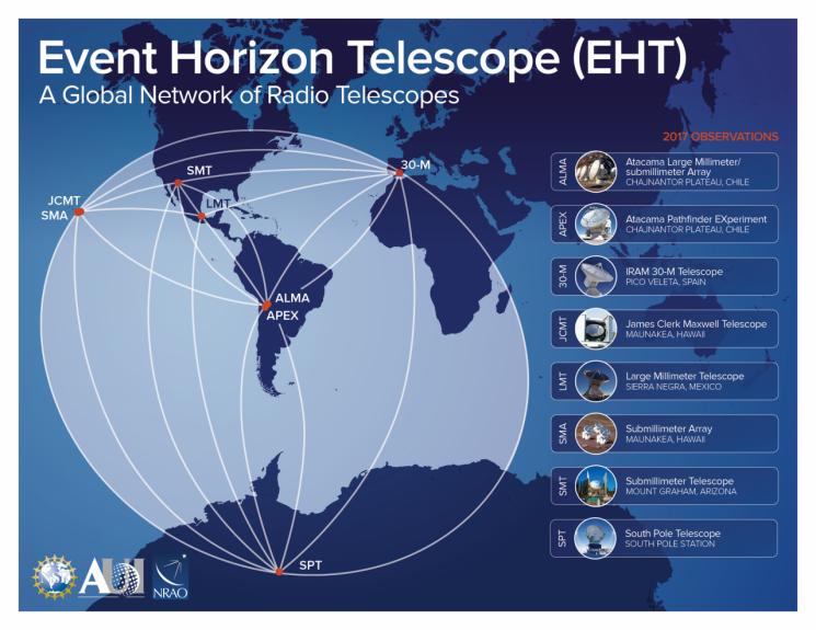 이번 관측에 활용된 전 세계 8개 망원경