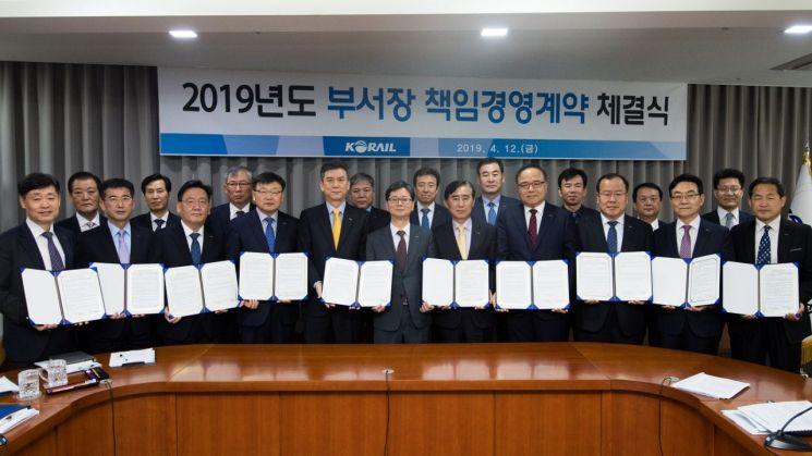 코레일, 2019년 부서장 책임경영계약 체결
