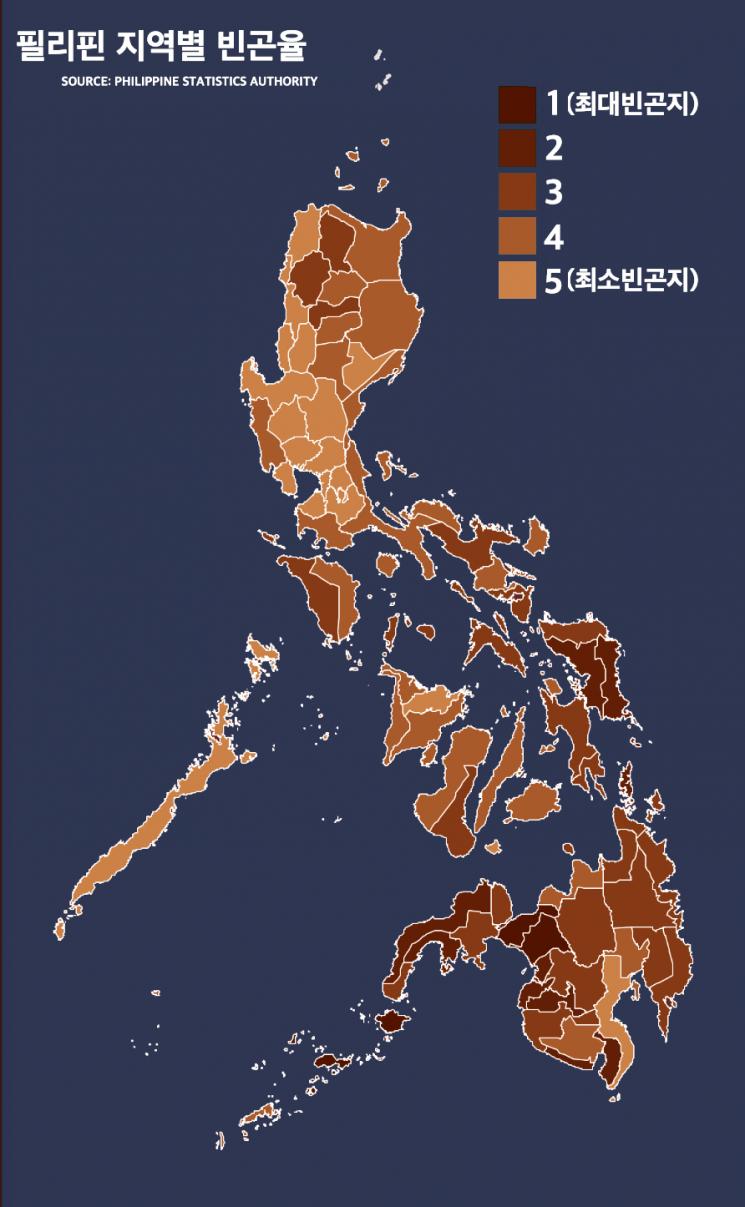 필리핀은 빈곤율 감소 中