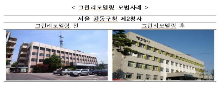 국토부, 정동극장 등 21개 공공건축물 '그린리모델링' 선정
