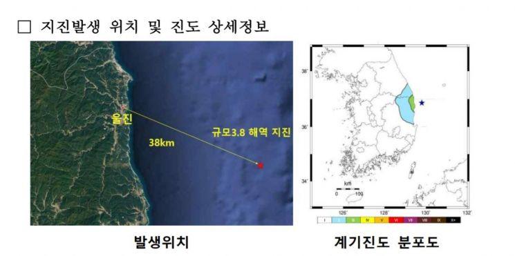 올해 지진 경북 최다·강원 최대…불안한 동해안(종합)