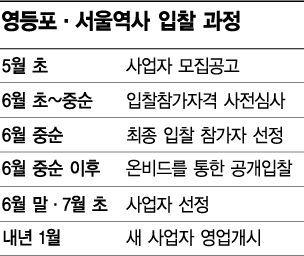 영등포·서울역사 '알짜점포' 다음 달 입찰 대전…유통공룡들 '혈투' 예고