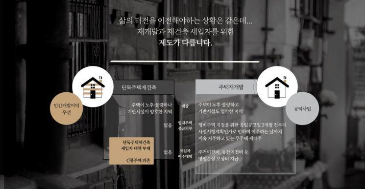서울 '단독주택 재건축'도 세입자 보상…용적률 인센티브 지급(종합)