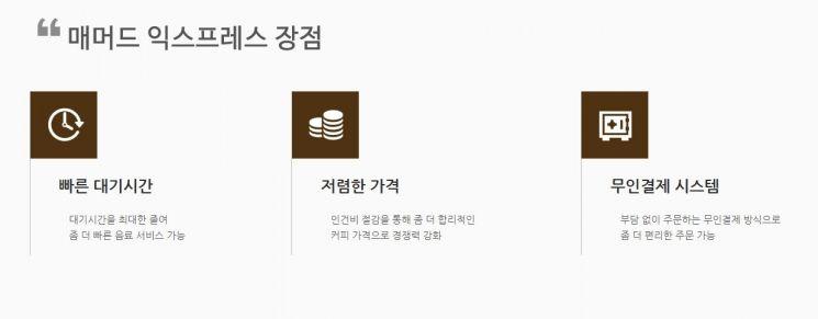 """아메리카노 5천원 시대 """"불티나는 900원 커피""""…지갑 열린다"""