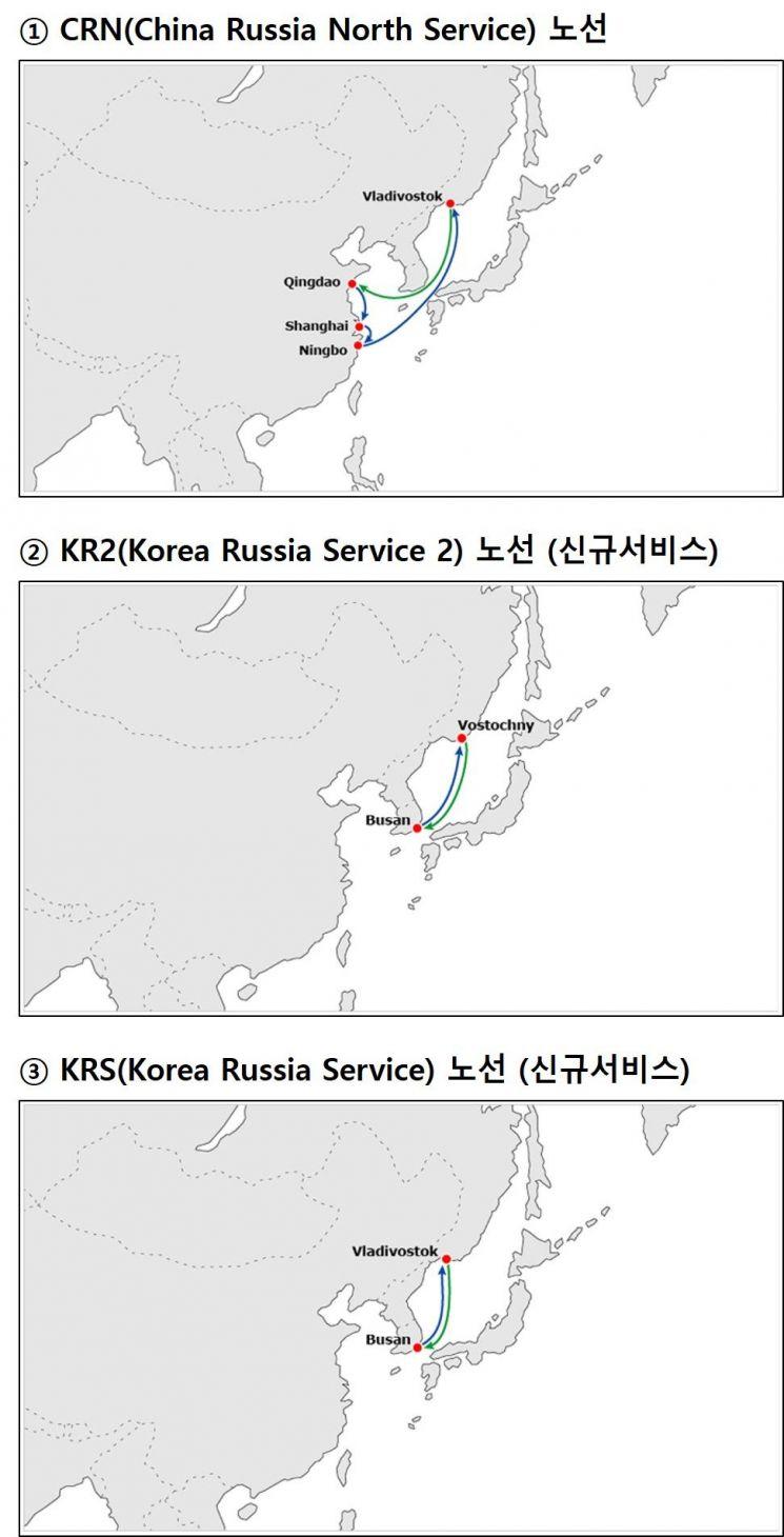현대상선, 러 FESCO와 협력 확대…부산~러시아 직기항 서비스