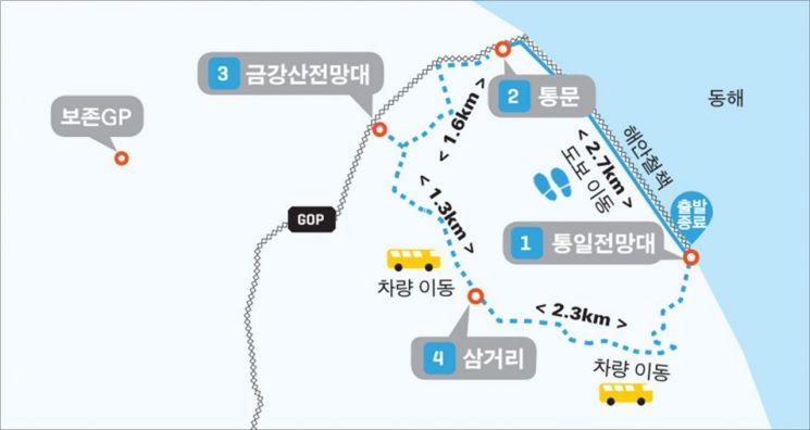 DMZ 평화의길 고성 A코스