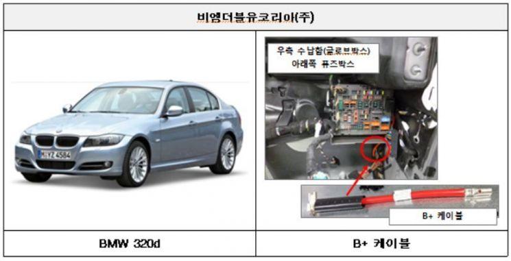 BMW·폭스바겐·혼다·볼보트럭 등 수입차 1만1513대 리콜