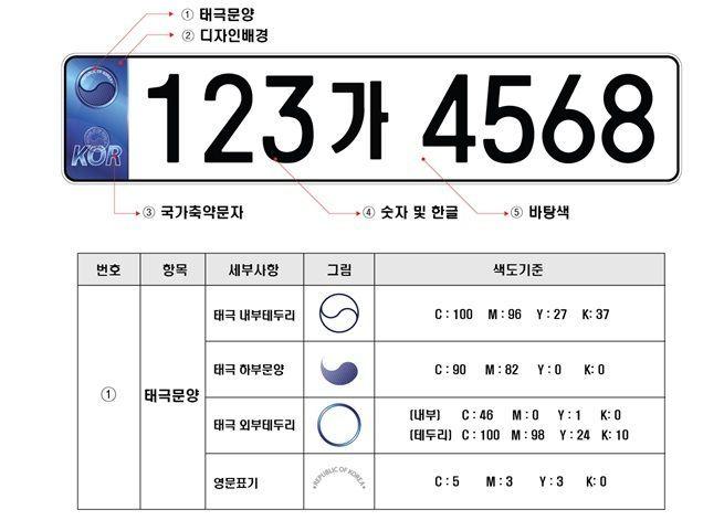 [과학을읽다]자동차 번호판의 비밀