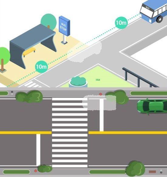 '버스정류소 10m 이내'와 '횡단보도' 등은 4대 주정차 절대금지구역입니다. [사진=행정안전부]