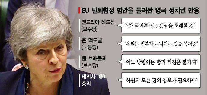 惡手된 '제2국민투표' 카드, 英총리 24일 사임발표하나(종합)