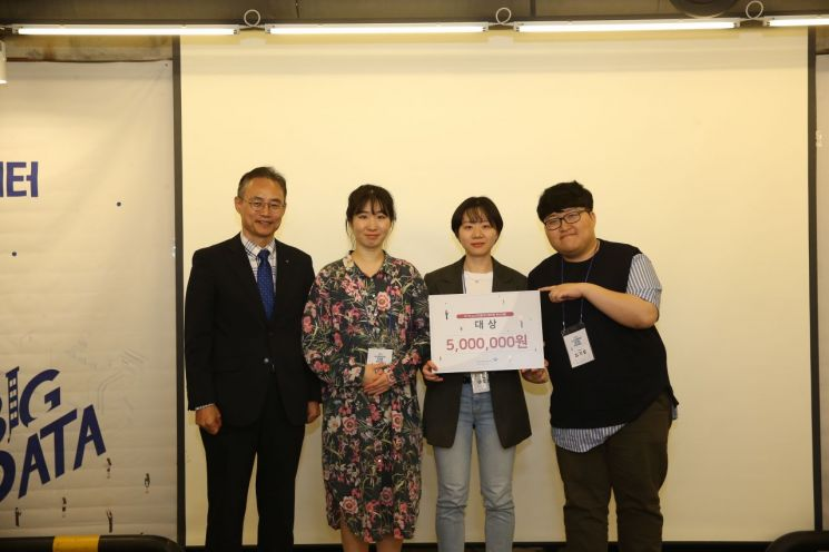 전남대 전산동아리 팀  '뉴스빅데이터 대회' 대상