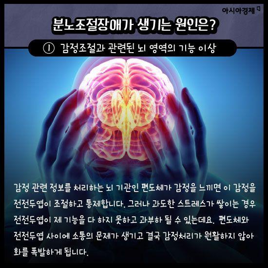 [카드뉴스]나는 '분노조절장애'일까? 아닐까? 테스트로 알아보자