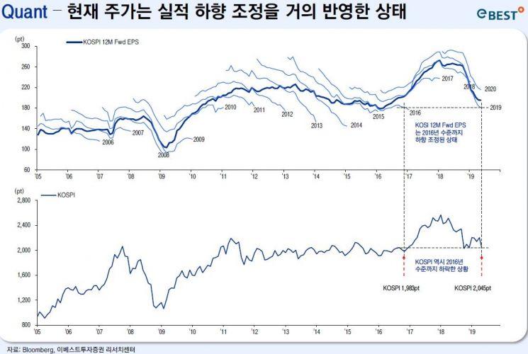 [굿모닝 증시]한달 뒤 G20 바라보는 증권시장
