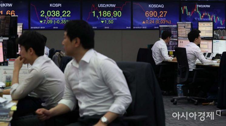 [포토]코스피, 원·달러 환율 하락 출발