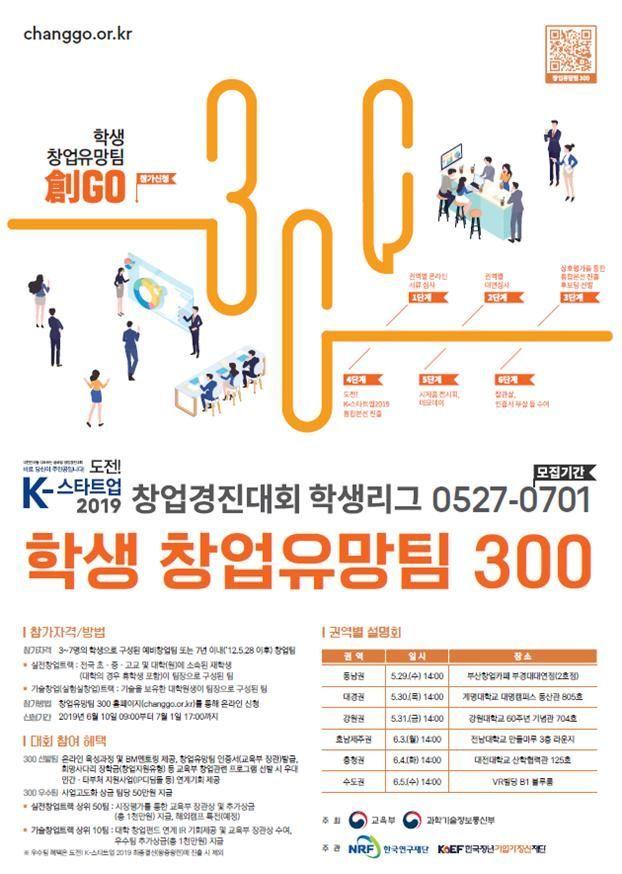 국가경제 이끌 청년 스타트업 육성 … '창업유망팀 300' 경진대회