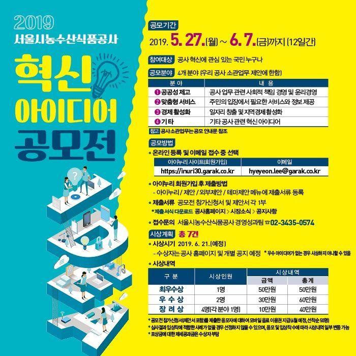 서울시농수산식품공사  2019년 '혁신 아이디어' 공모