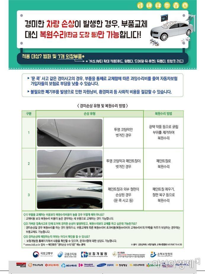 차량 경미 손상 수리기준(자료:손해보험협회)
