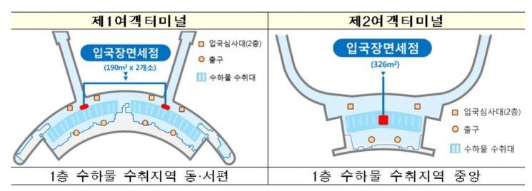 ▲인천공항 입국장 면세점 위치도(자료: 국토교통부)
